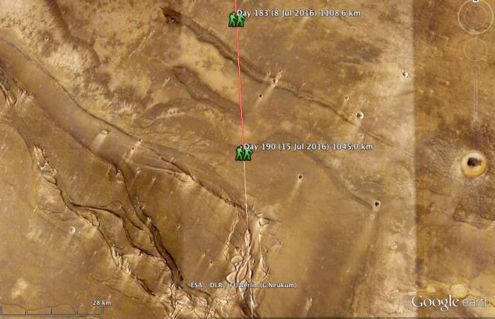 #MarsWalk Day 190, 1145.0km